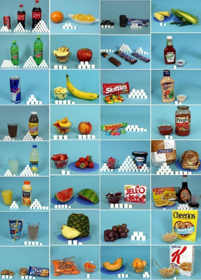 obsah-cukru-v-potravinach